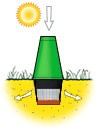 """Green Cone Solar Digester System""  Interesting...""eliminate kitchen waste not handled by traditional compost bins"""