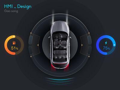 HMI_Design