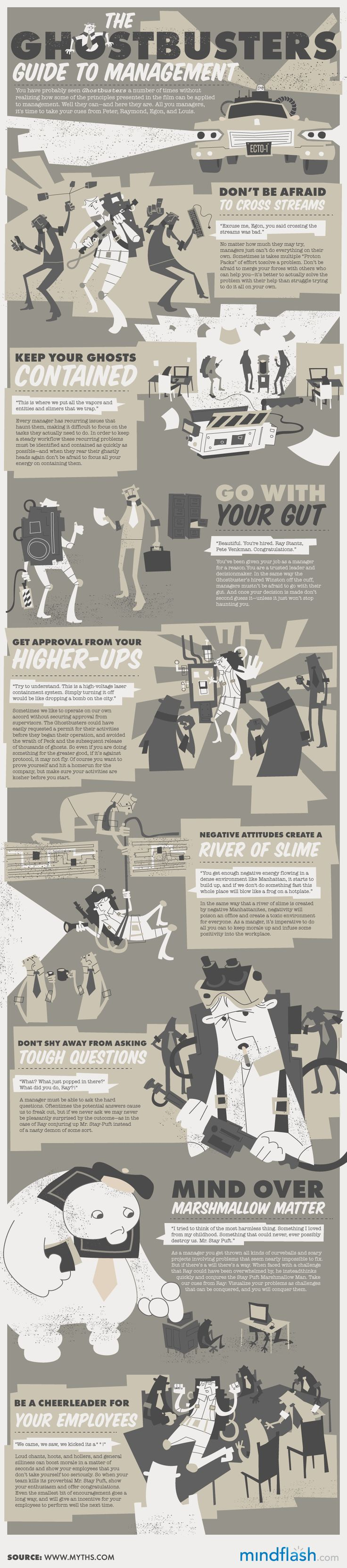 Infographic: The Ghostbusters' Guide to Managing People