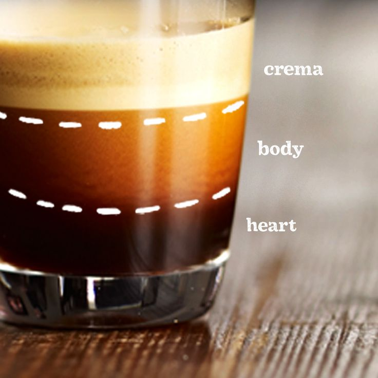 A perfectly brewed espresso with heart, body & crema.