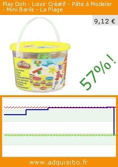 Play Doh - Loisir Créatif - Pâte à Modeler - Mini Barils - La Plage (Jouet). Réduction de 57%! Prix actuel 9,12 €, l'ancien prix était de 21,13 €. https://www.adquisitio.fr/play-doh/loisir-cr%C3%A9atif-p%C3%A2te-11