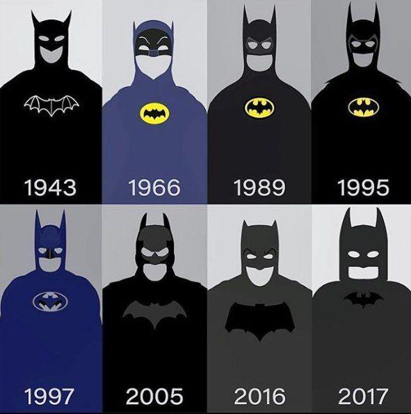 DC Comics,DC Universe, Вселенная ДиСи,фэндомы,Batman,Бэтмен, Темный рыцарь, Брюс Уэйн,эволюция Бэтмена