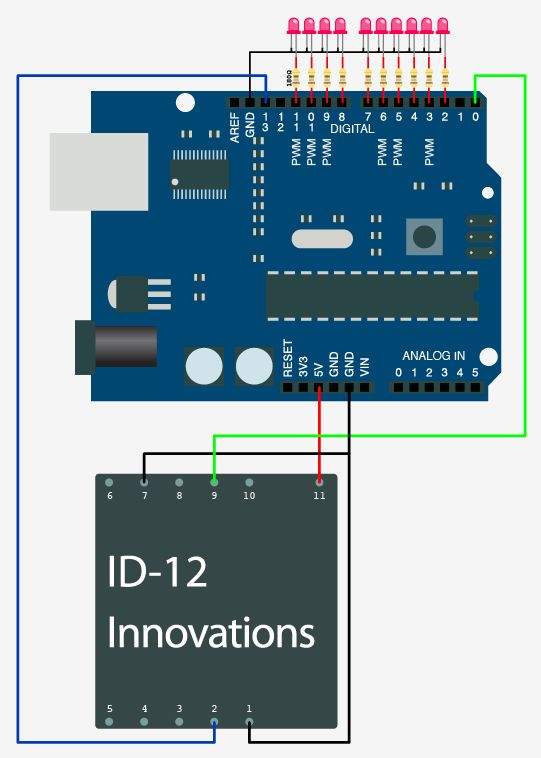 Can You ID This? ID-20 RFID Reader + Arduino