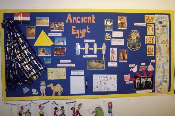 Ancient History Classroom Decorations ~ Best egypt display images on pinterest classroom