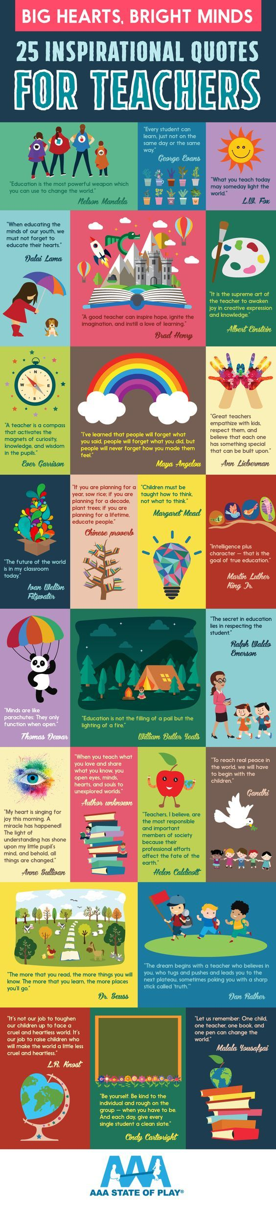 Big Hearts, Bright Minds: 25 Inspirational Quotes for Teachers #Infographic #Education #Quotes Más