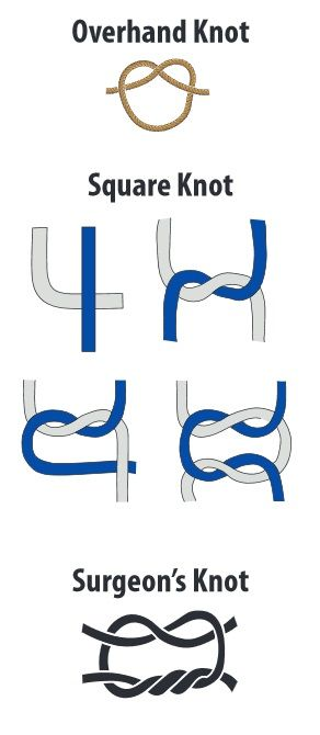 How to tie knots for jewelry making:  overhand knot, square knot, and surgeon's knot.