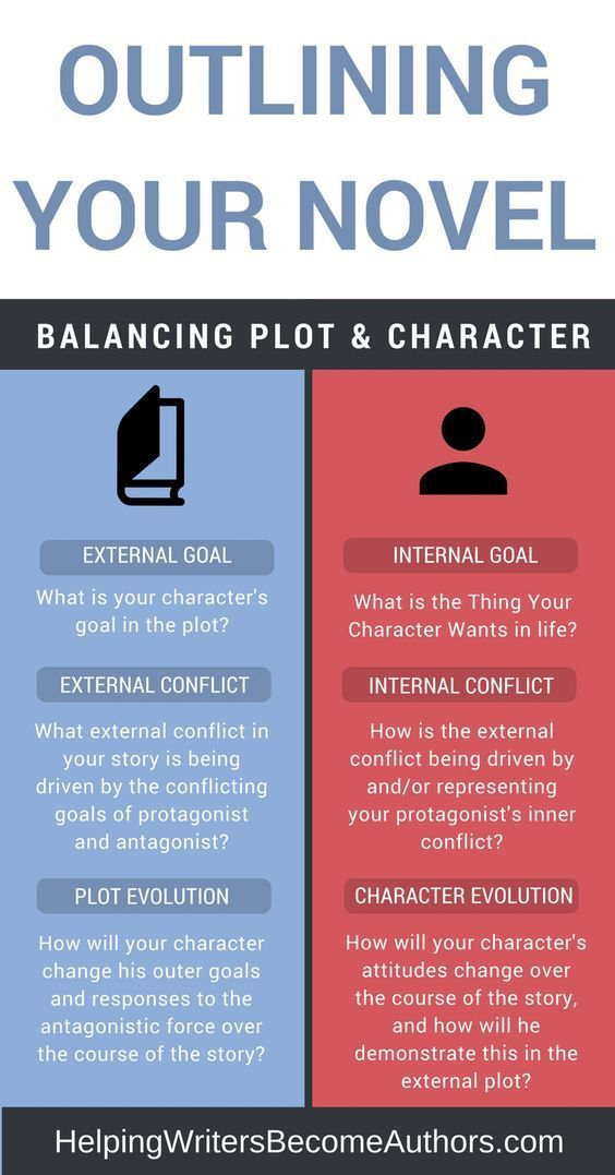 3 Tips for Weaving Together Your Story's Pieces (How to Outline for NaNoWriMo, Pt. 6