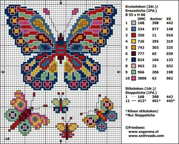 Схема на вишивку крестиком