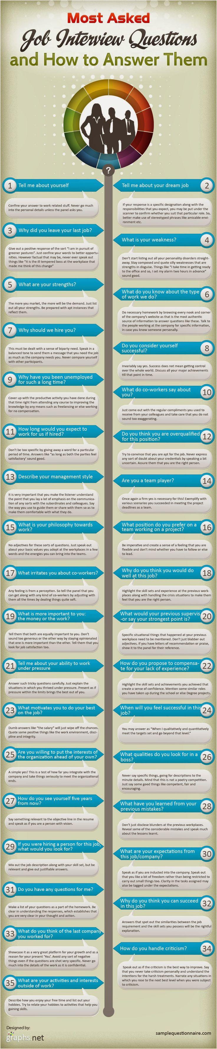 Most asked job interview questions and how to answer them // Las 35 preguntas más populares en una entrevista de trabajo y como contestarlas.