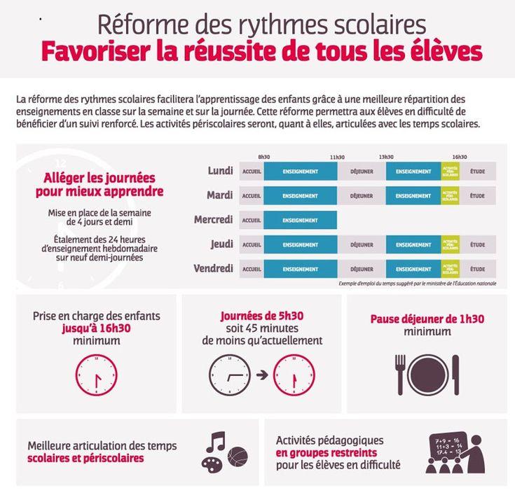 9 best taches ménagères images on Pinterest French language - les taches menageres