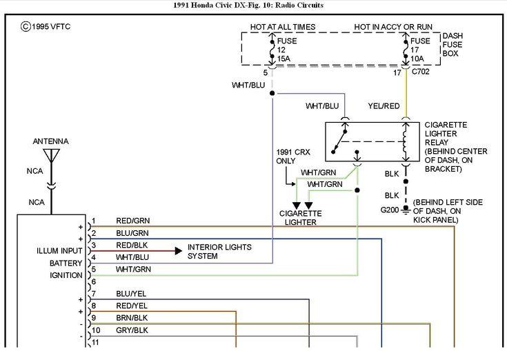 98 Honda Civic Radio Wiring Diagram Collection In 2020