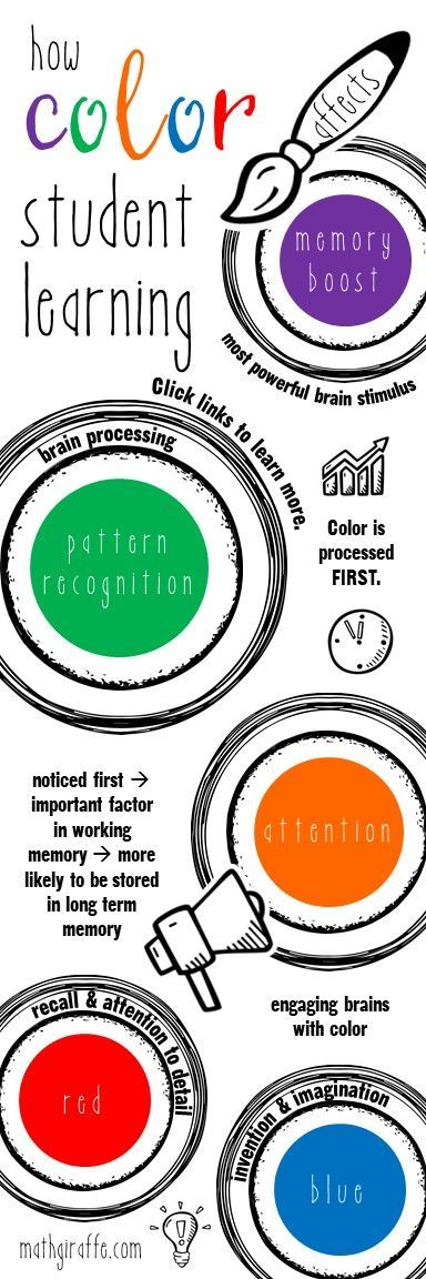 how color influences student learning, focus, and memory