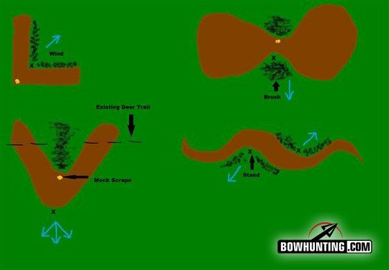 FOOD PLOT CONSTRUCTION PART 2: Property Layout and Location | Bowhunting.com Blog