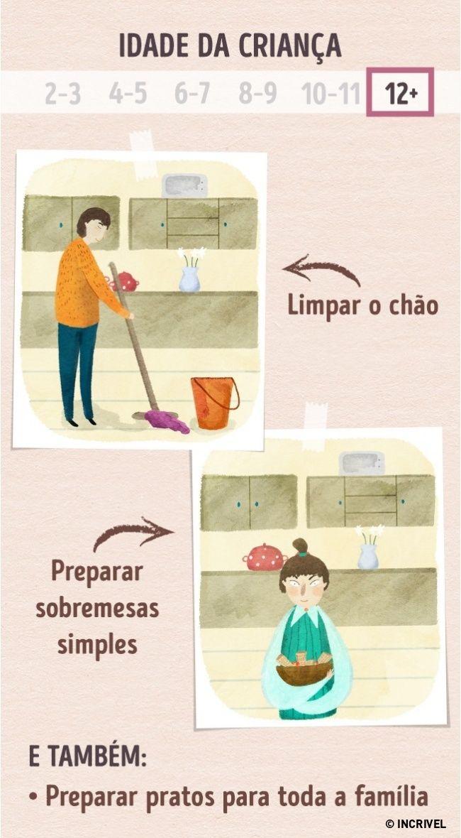 Em que tarefas domésticas seu filho de 2 a 12 anos pode ajudar, segundo o método Montessori - +12a