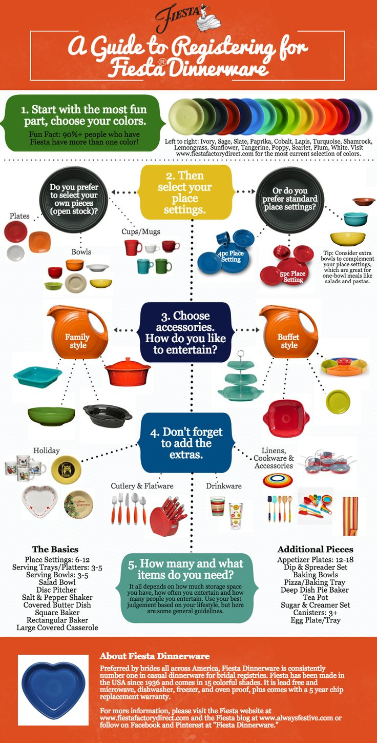 A guide to registering for Fiesta Dinnerware on the blog at www.alwaysfestive.com.