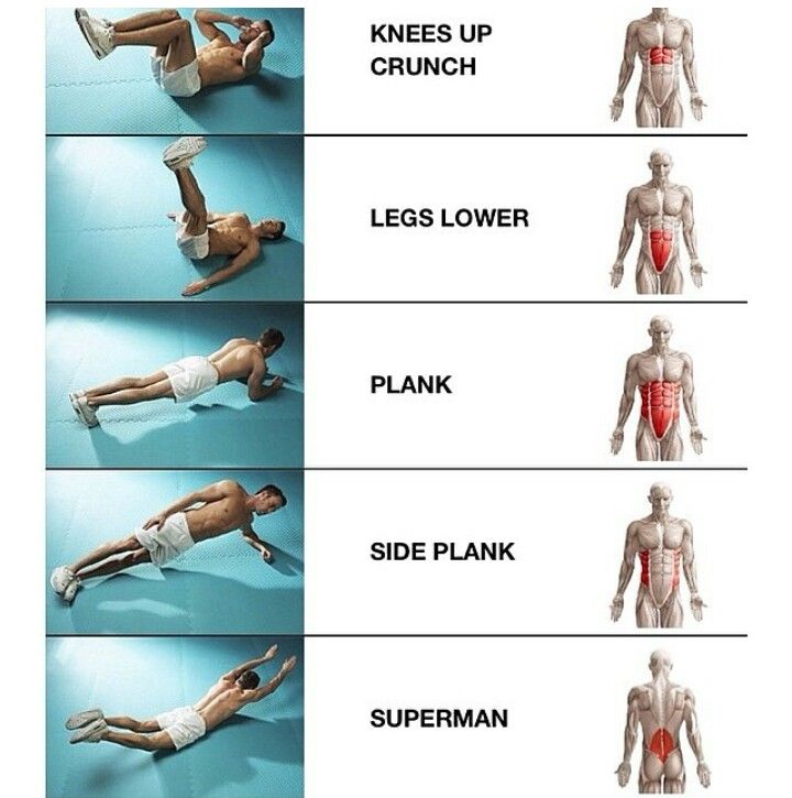 Great ab workouts they target different muscles and it's ...
