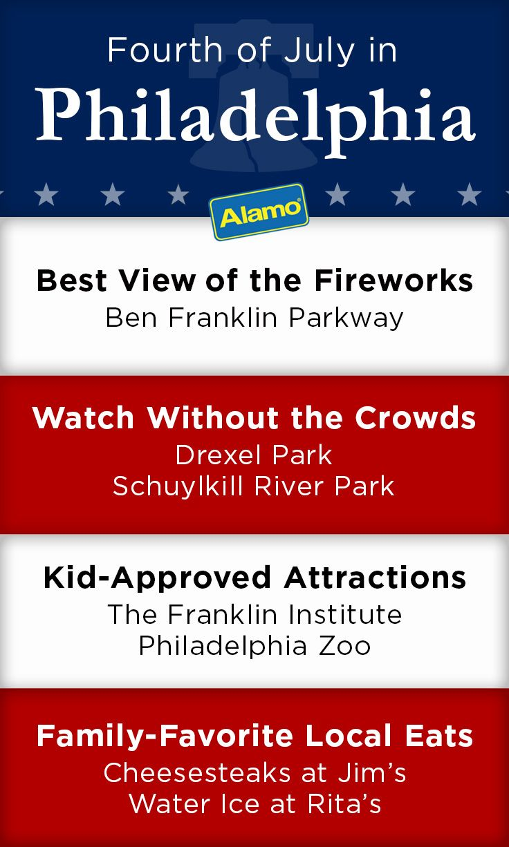 Philadelphia is a great family travel destination for a July 4th celebration. Here are Alamo's top kid-friendly attractions, views of the fireworks and family-friendly local restaurants in Philly. Now all you have to do is rent a car and pack up the kids!