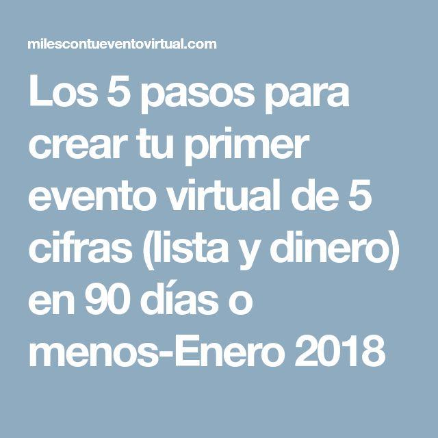 Los 5 pasos para crear tu primer evento virtual de 5 cifras (lista y dinero) en 90 días o menos-Enero 2018
