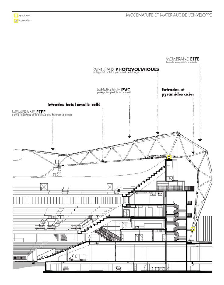 Willmote Allianz Rivera / Wilmotte & Associés Sa Section Drawing Details of Photovoltaic locations PVC Membrane Structure ETFE Membranes