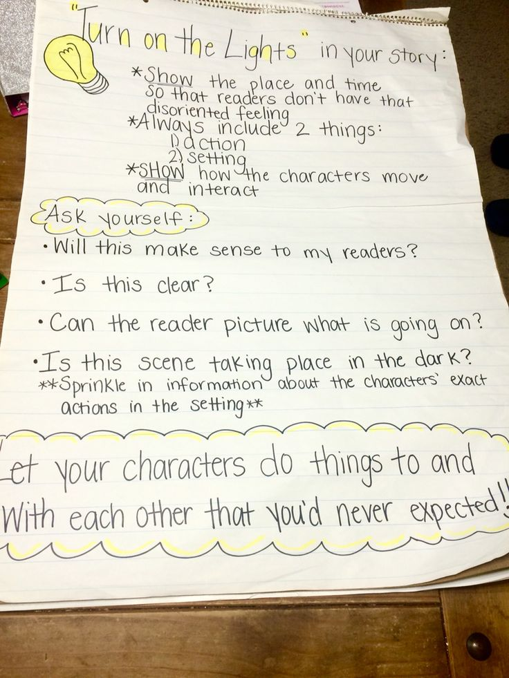 """Lucy Calkins """"orienting your reader with setting"""" writing anchor chart :)"""