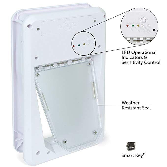 Amazon Com Petsafe Electronic Smartdoor Automatic Dog And Cat
