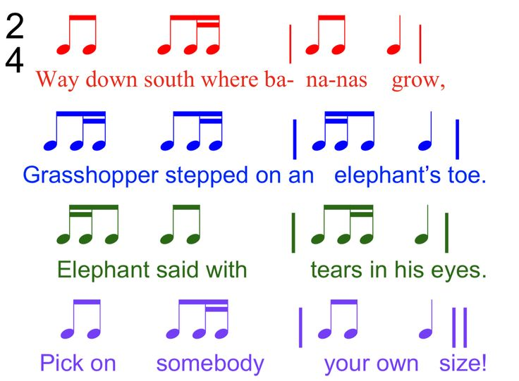 Beth's Music Notes: Way Down South
