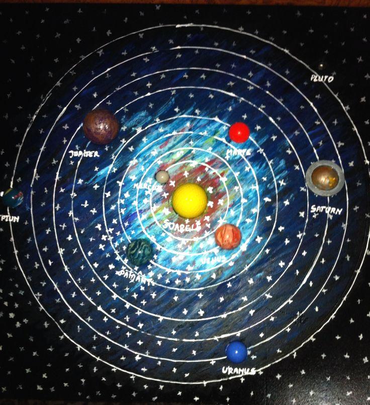 Sistemul Solar - YouTube  |Sistemul Solar