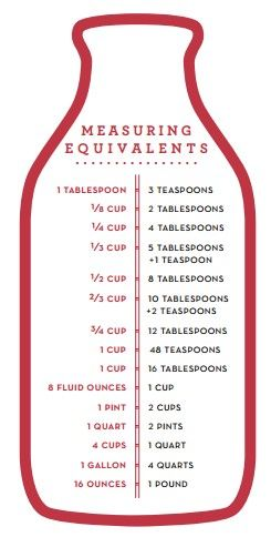 FREE Martha Stuart Kitchen Measuring Guides | Budget Savvy Diva