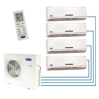 Entenda o funcionamento do ar condicionado Multi Split