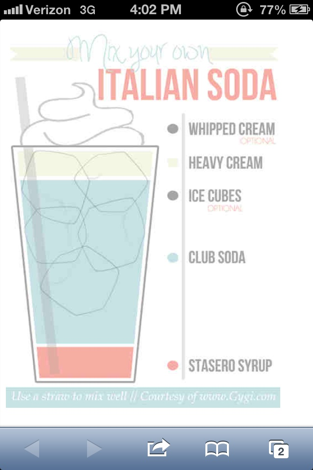 Italian Soda cheat sheet.... We used ginger ale and pebbled ice...