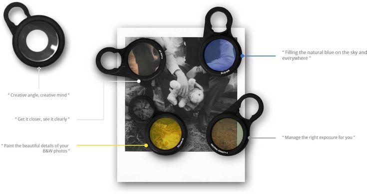 MiNT Lens Set