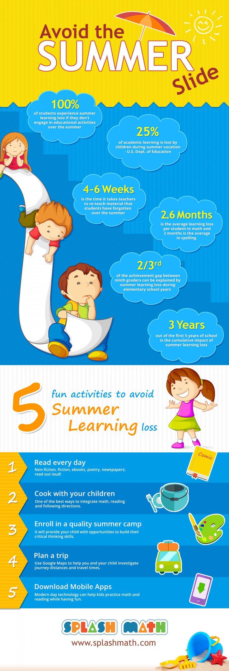 Summer Study Daily Activity Workbook: Grade 3 (Flash Kids ...