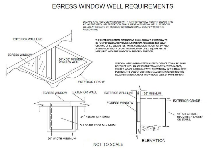 Bedroom Egress Window Requirements Home Design