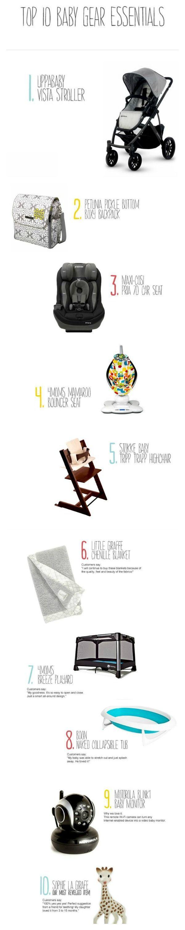 Top 10 Baby Gear Essentials!