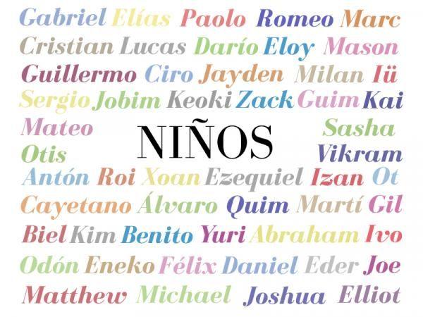 Los 256 Mejores Nombres De Niño Con Significado Nombres De Niñas Nombres De Niño Biblicos Nombres