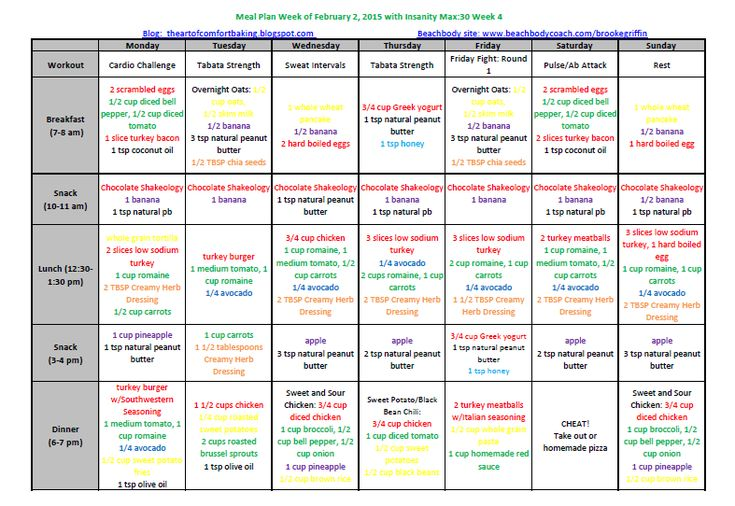 The Art of Comfort Baking: Meal Plan: Week of February 2, 2015 .  Using the Insanity Max:30 'Nutrition to the Max' plan, which is also the 21-Day Fix plan!  #21dayfix #beachbody #mealplan