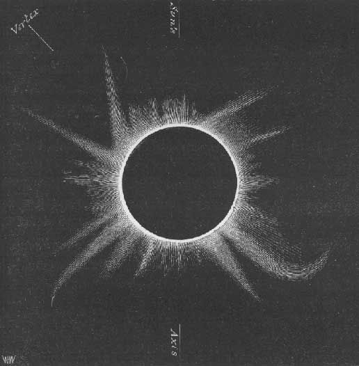 Mental Alchemy - retrofutureground: Drawing of the 1860 eclipse...