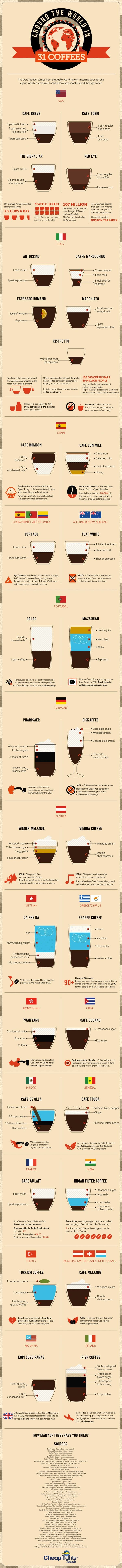 31 Beautiful, Simple Ways to Drink Your Coffee Around the World Read more at http://www.foodbeast.com/2014/04/04/31-beautiful-simple-ways-to-drink-your-coffee-around-the-world/#4DO5MArBZoODRwQE.99