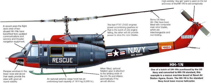 Aviones Caza y de Ataque: Bell UH-1N Iroquois / CH-135 Twin Huey AB 212                     Variantes estadounidenses UH-1N Iroquois Modelo de producción inicial, usado por la Fuerza Aérea de Estados Unidos, Armada de Estados Unidos y Cuerpo de Marines de Estados Unidos. Durante años como principal operador, el Cuerpo de Marines ha desarrollado varias actualizaciones para el helicóptero incluyendo aviónica mejorada, defensas, y una torreta FLIR. VH-1N Configuración para transporte VIP. HH-1N…