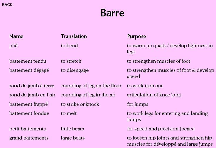 Barre Terminology