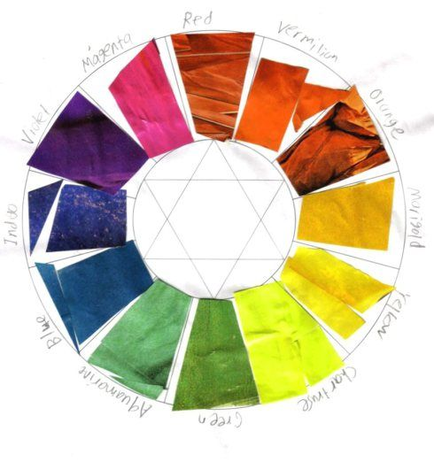 Makeup 101: Colour Theory & Make-up Artistry by Tommy Beauty Pro.  This is a TROVE of information!