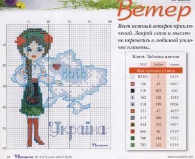 Приєднане зображення: україночка.JPG