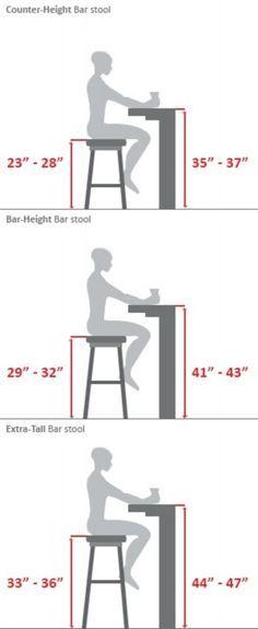 Kitchen Bar Tables