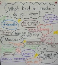 Anchor chart. Great for student feedback about their teachers. Use it as a intro activity to get to know your students expectations of you, as their teacher.
