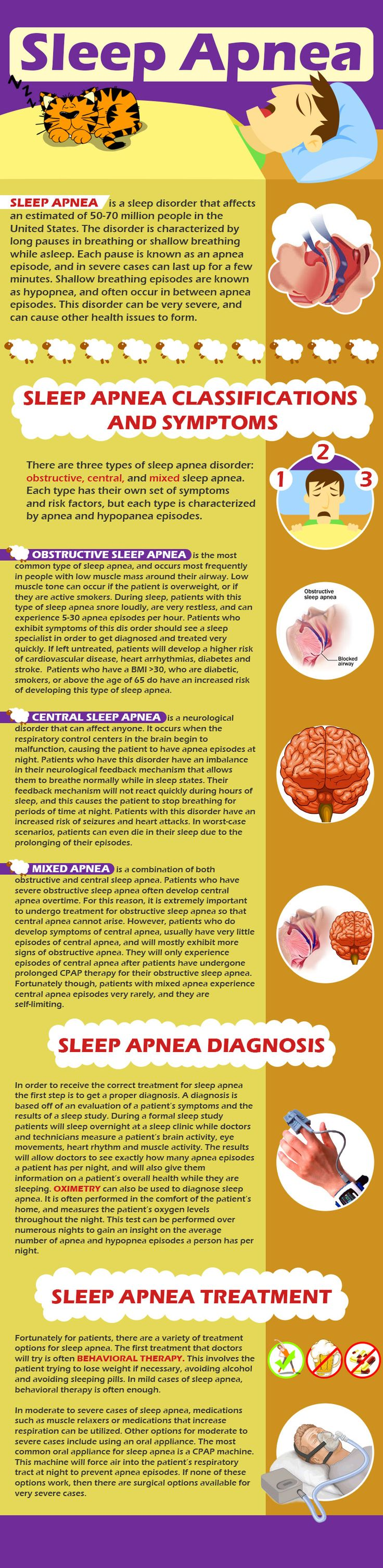 Click here to review this infographic on sleep apnea symptoms and treatment from Darren Flowers DMD, dentist in Anthem, Arizona.