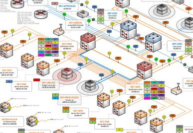 Best 25 visio network diagram ideas on pinterest for Visio detailed network diagram template