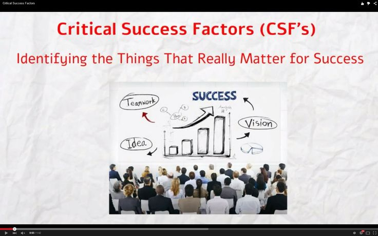 airbus critical success factors Critical success factors are clear, as the main areas of activity should be given constant attention by the management and it is the responsibility of corporate to.
