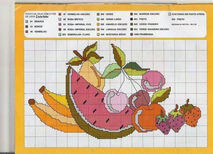 119 best ideas about cross stitch kitchen fruits on for Cross stitch kitchen designs