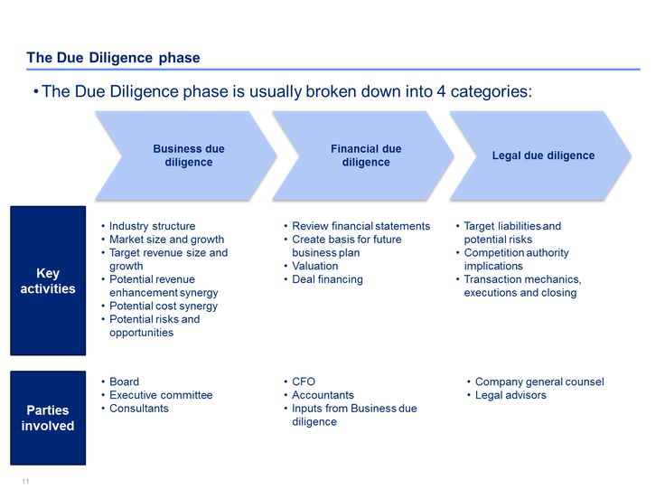 15 best Commercial Due Diligence Template, Checklist \ Report - business valuation report
