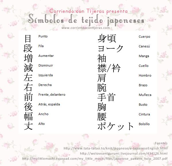 O que os símbolos dos padrões japoneses significam tecer pau ou c ...